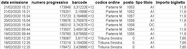 tickets millenium rimborso | Banca Valsabbina